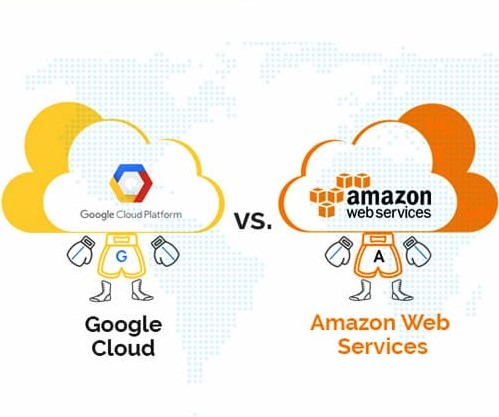 The biggest cloud providers: Google Cloud and Amazon Web Services.