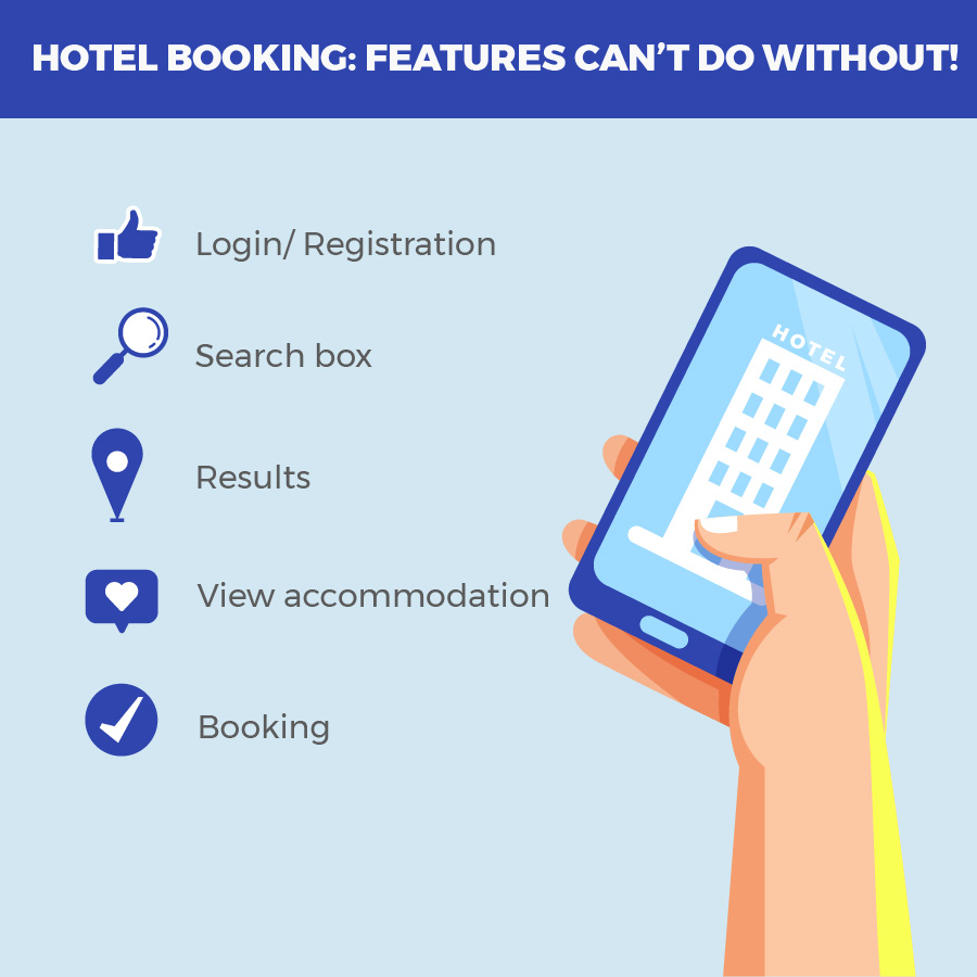 features hotel booking system, features hotel reservations system