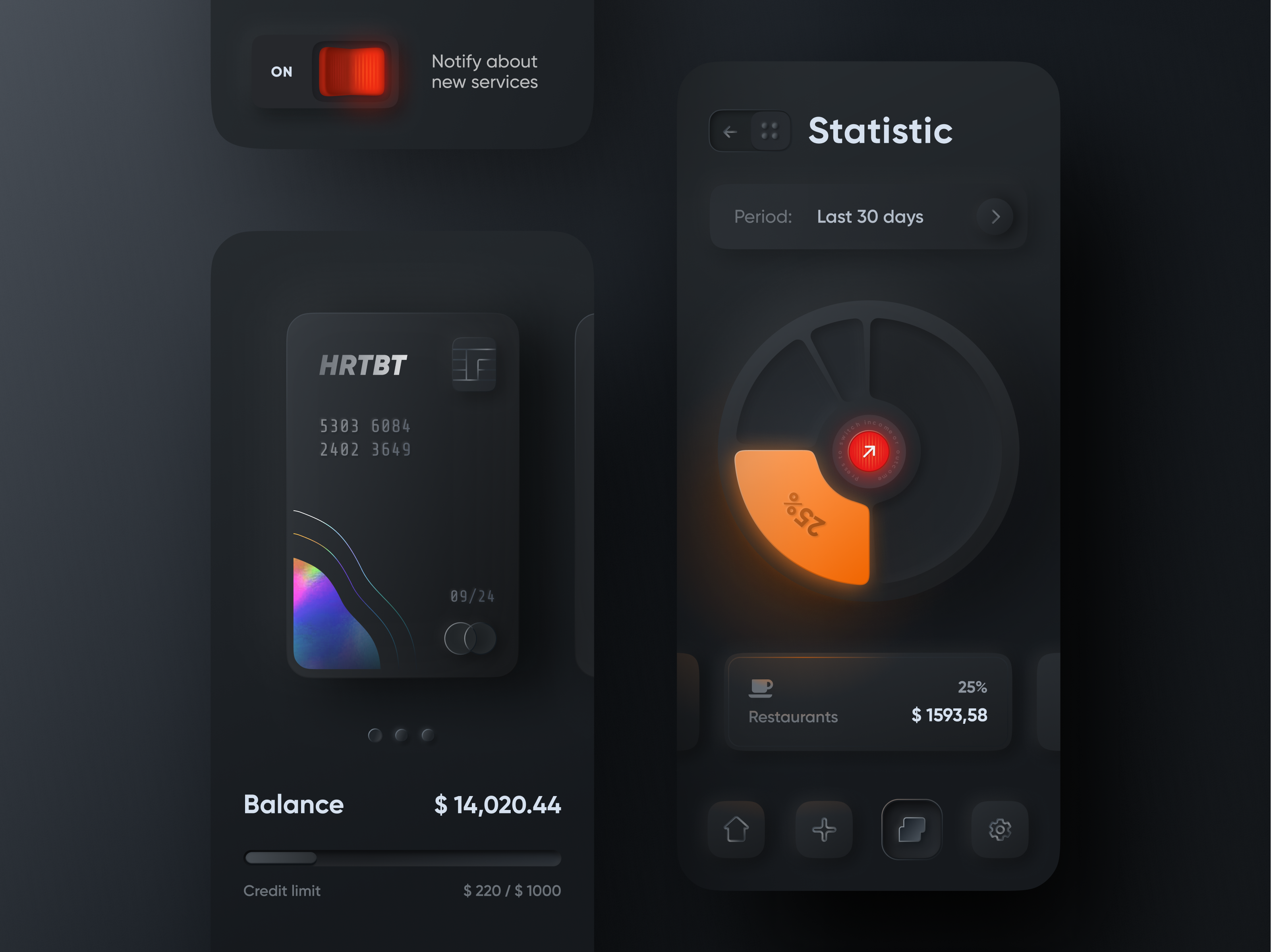 Asymmetrical Layouts UI design trend 2020