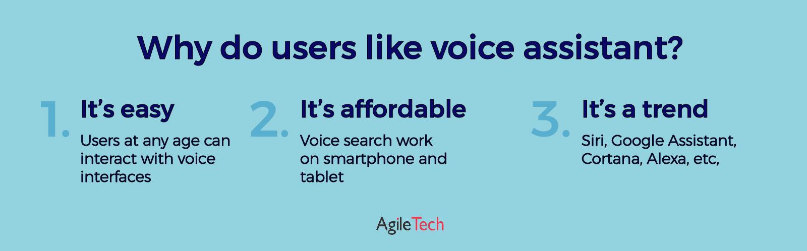 voice search web development trends 2020