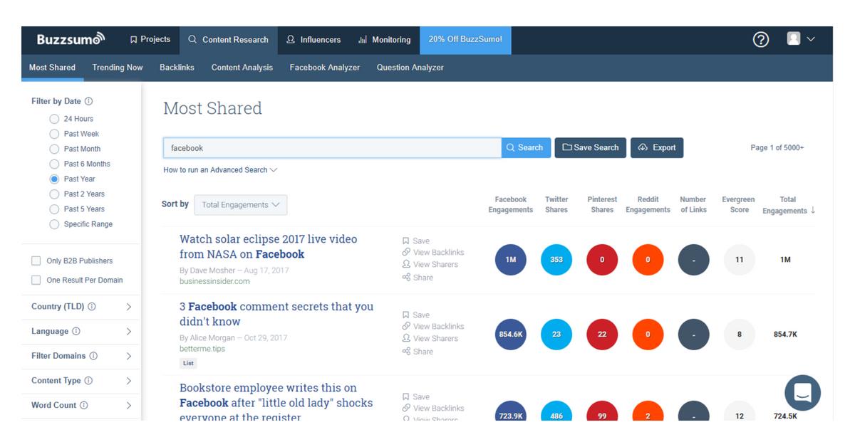 buzzsumo analytics tools for marketing tools agiletech