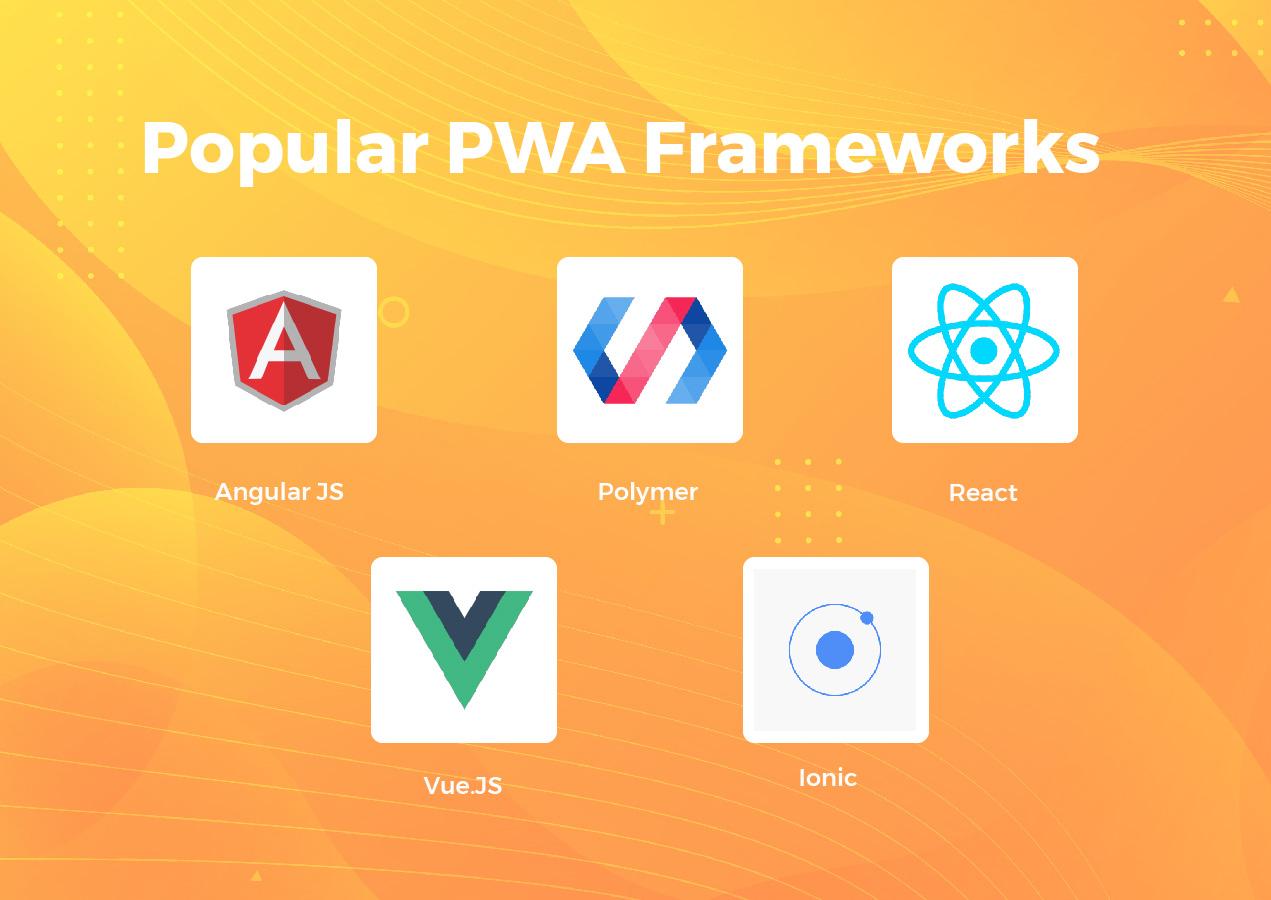 best progressive web app frameworks and tools to develop agiletech