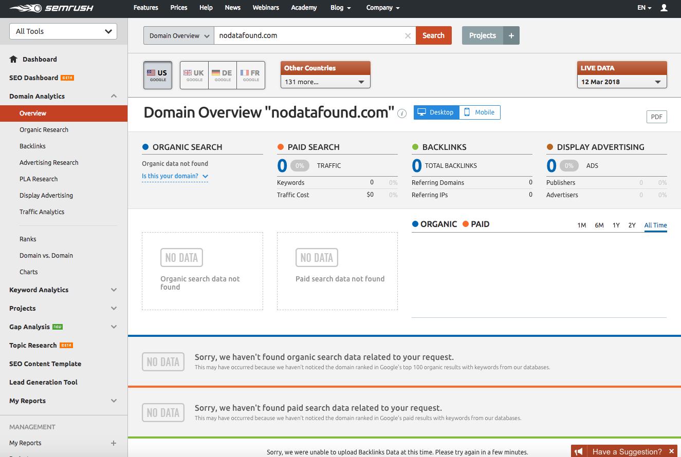 semrush content marketing tools agiletech