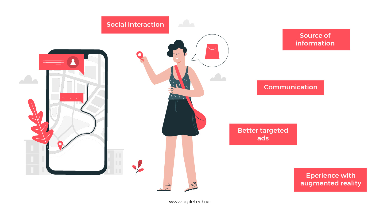 advantages of location-based mobile app development