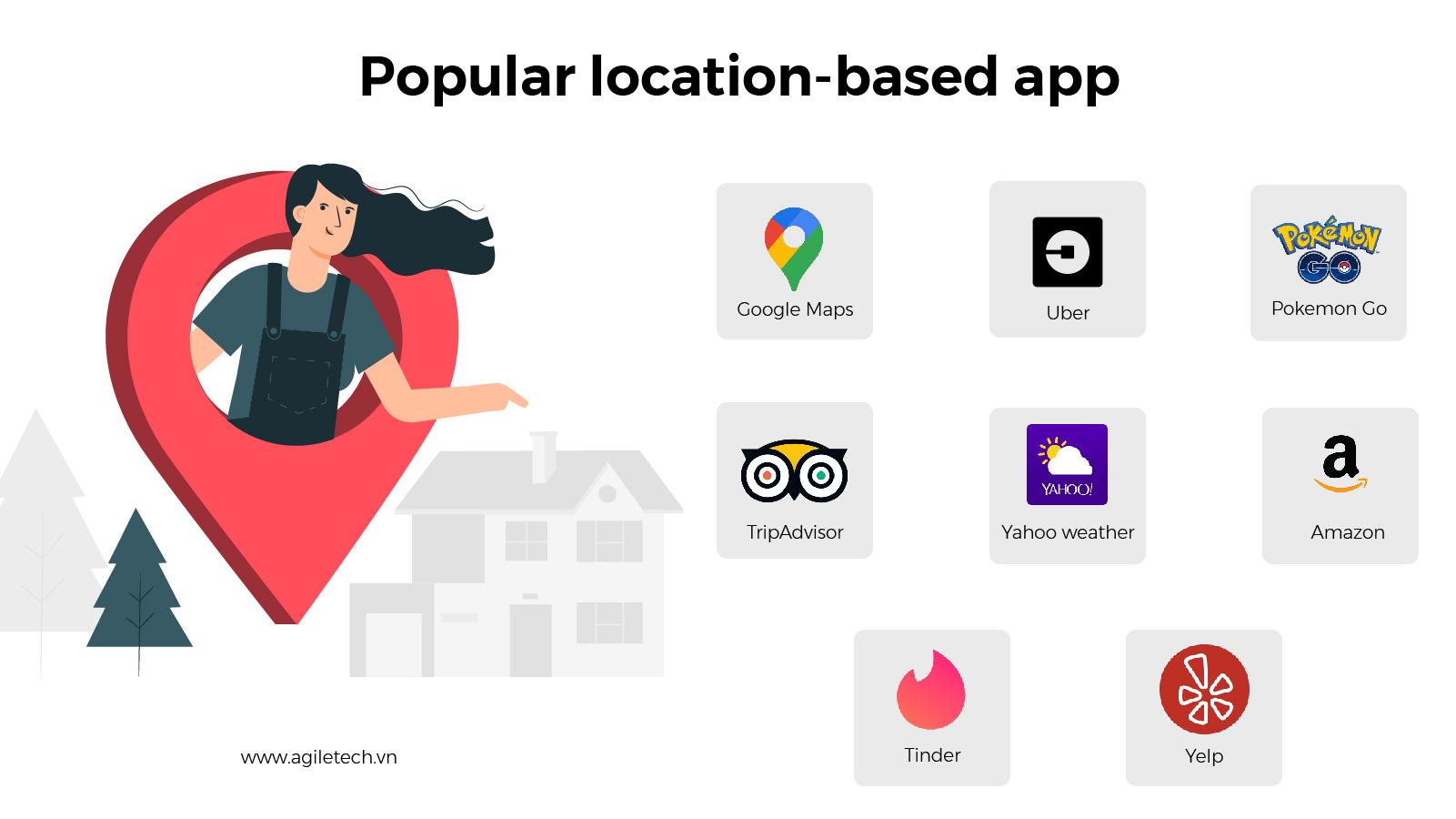 best examples of geolocation based app agiletech