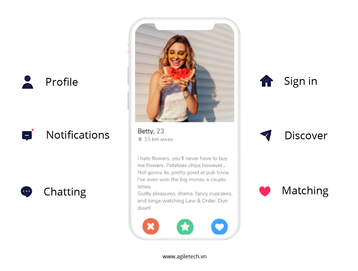 must have feature online dating app like tinder by agiletech
