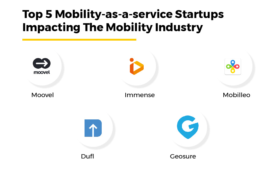 best mobility as a service startups in fleet management by agiletech