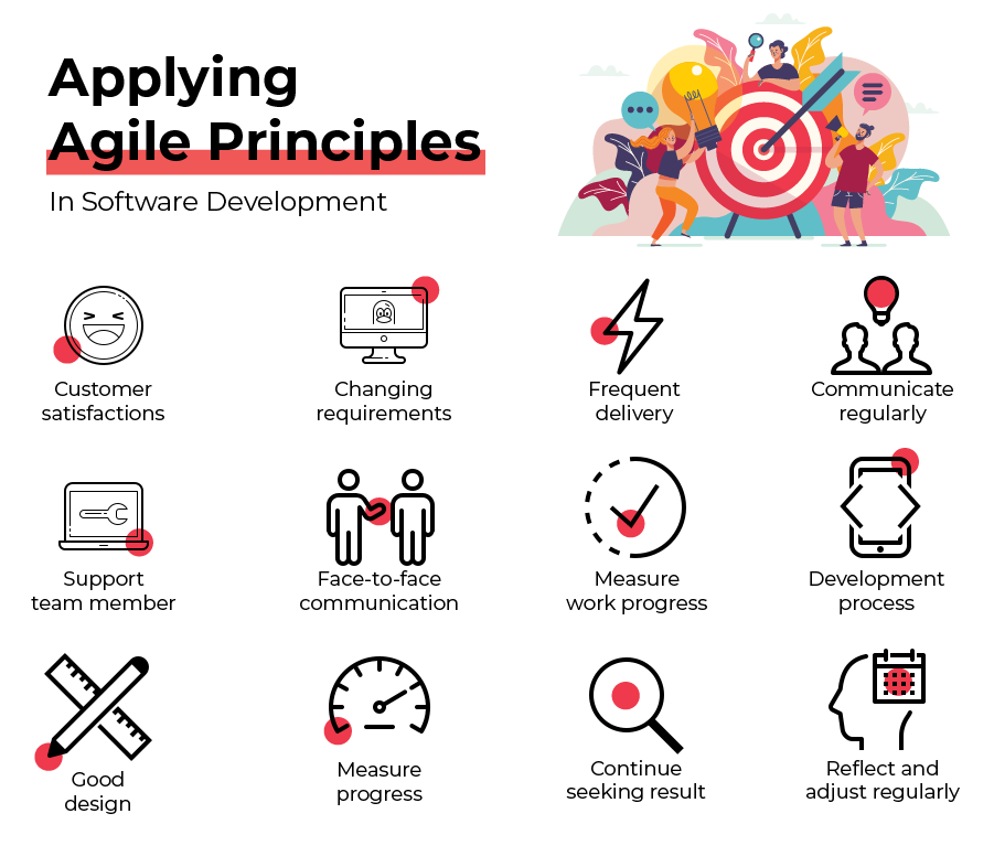 12 agile methodology principles by agiletech