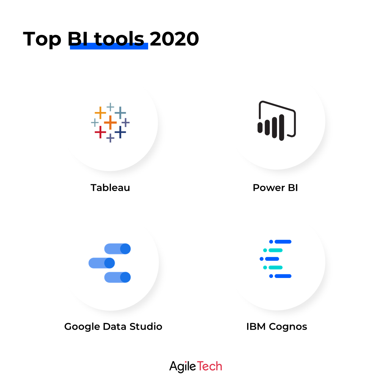 business intelligence tools, top business intelligence tools and techniques 2020