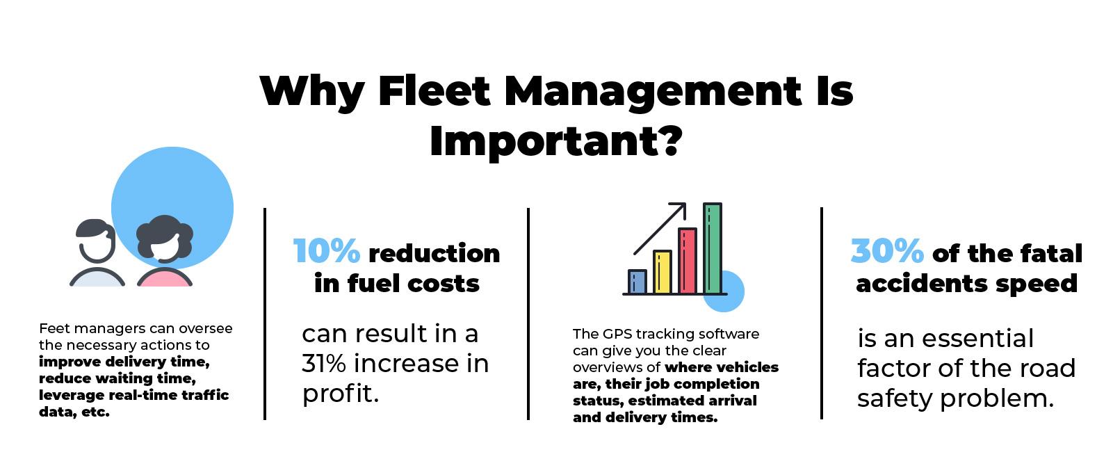 fleet management, benefits of fleet management, why is fleet management is important, agiletech