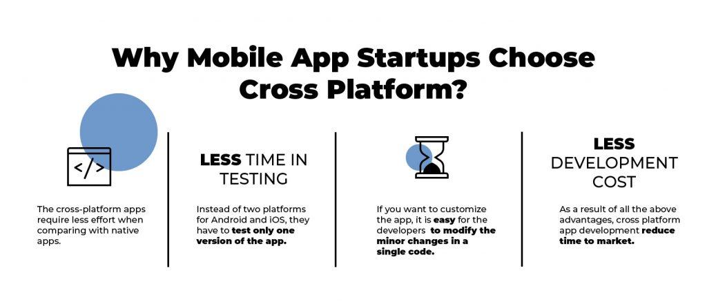 why mobile app startups should choose cross platform