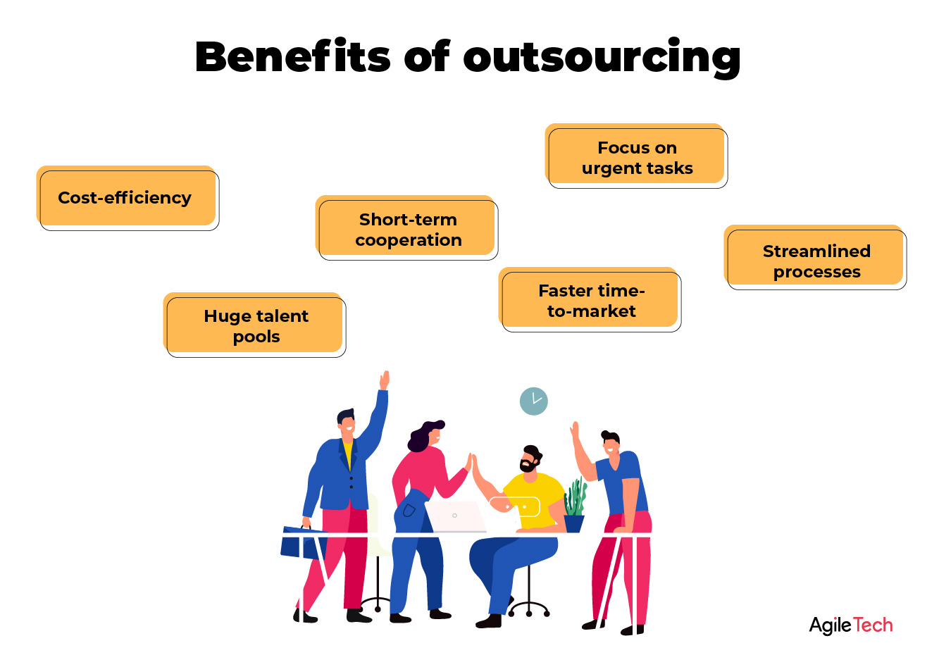 benefits of outsourcing for small businesses, advantages of outsourcing, outsourcing vs in-house software development, agiletech