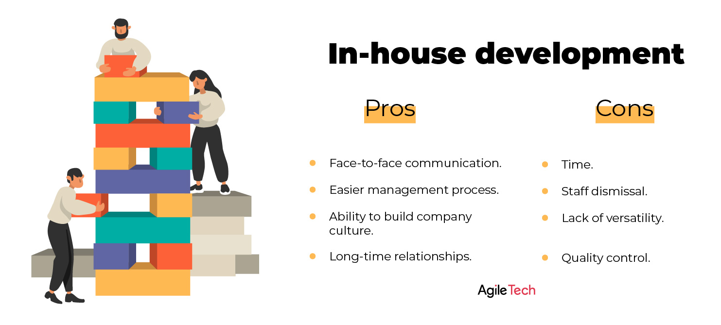 in-house software development, advantages and disadvantages of in-house team, comparison outsourcing vs in-house, agiletech