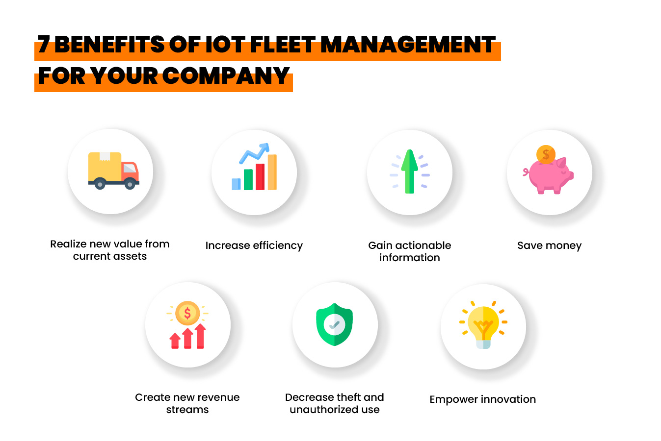 benefits of internet of thing iot in fleet, what is the role of iot in fleet management