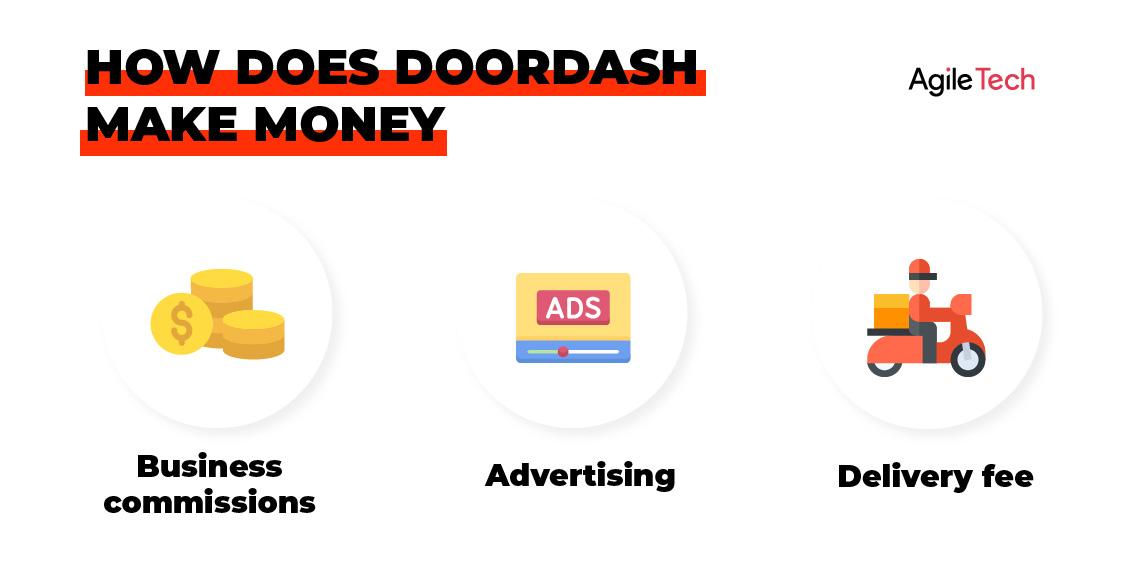 how does doordash make money, doordash revenue model, doordash business model how it works, agiletech